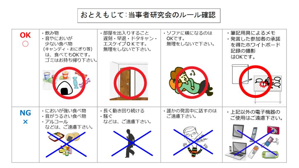 2016ルール図